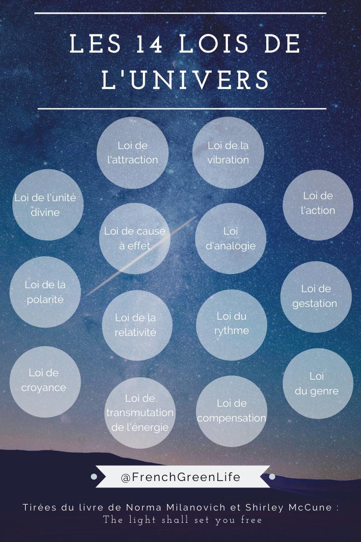 14 lois universelles de la gestion du temps